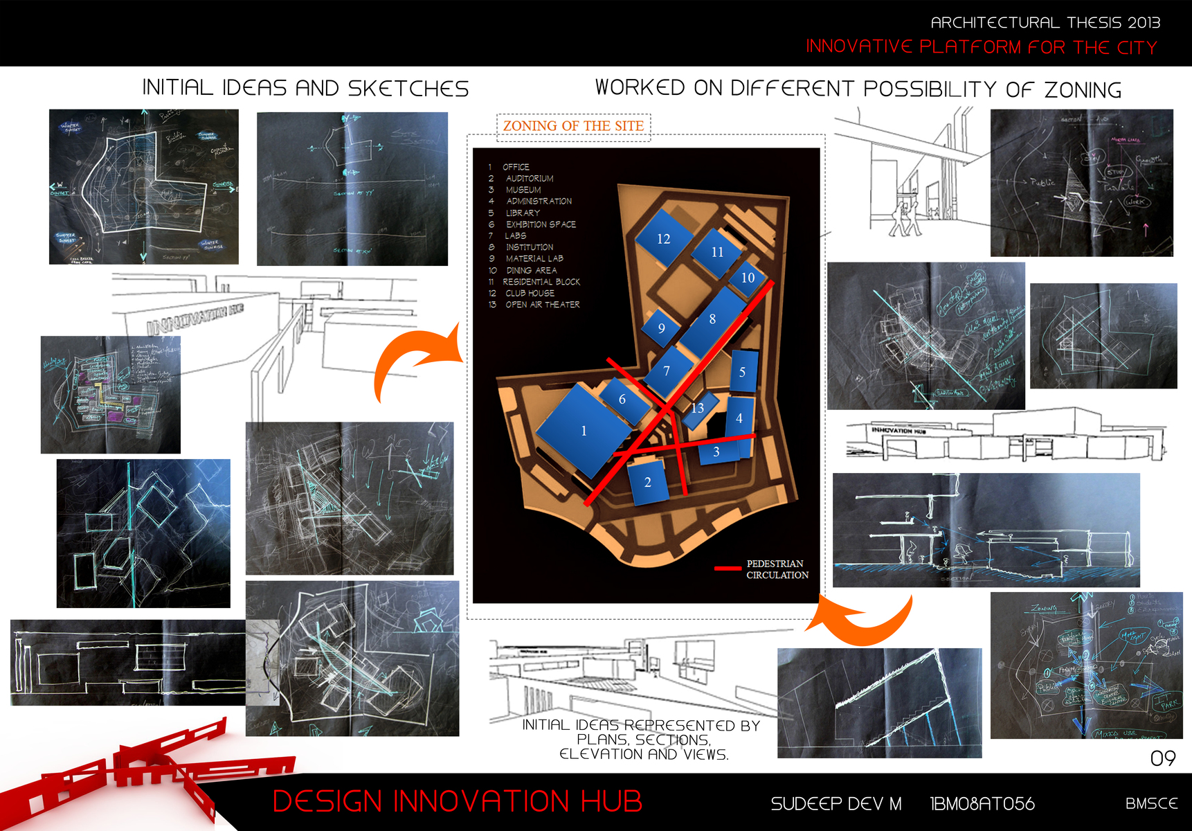 Architectural Thesis 2013 - Design Innovation Hub (Hebbal